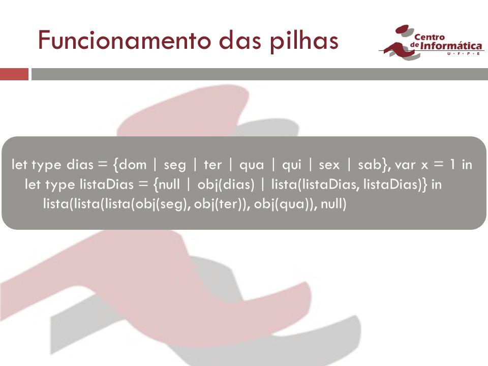 Funcionamento das pilhas let type dias = {dom | seg | ter | qua | qui | sex | sab}, var x = 1 in let type listaDias = {null | obj(dias) | lista(listaDias, listaDias)} in lista(lista(lista(obj(seg), obj(ter)), obj(qua)), null)