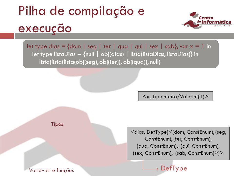 Pilha de compilação e execução let type dias = {dom | seg | ter | qua | qui | sex | sab}, var x = 1 in let type listaDias = {null | obj(dias) | lista(listaDias, listaDias)} in lista(lista(lista(obj(seg), obj(ter)), obj(qua)), null) Variáveis e funções Tipos let type dias = {dom | seg | ter | qua | qui | sex | sab}, var x = 1 in let type listaDias = {null | obj(dias) | lista(listaDias, listaDias)} in lista(lista(lista(obj(seg), obj(ter)), obj(qua)), null) let type dias = {dom | seg | ter | qua | qui | sex | sab}, var x = 1 in let type listaDias = {null | obj(dias) | lista(listaDias, listaDias)} in lista(lista(lista(obj(seg), obj(ter)), obj(qua)), null) <(dom, ConstEnum), (seg, ConstEnum), (ter, ConstEnum), (qua, ConstEnum), (qui, ConstEnum), (sex, ConstEnum), (sab, ConstEnum)> DefType <dias, DefType(<(dom, ConstEnum), (seg, ConstEnum), (ter, ConstEnum), (qua, ConstEnum), (qui, ConstEnum), (sex, ConstEnum), (sab, ConstEnum)>)> let type dias = {dom | seg | ter | qua | qui | sex | sab}, var x = 1 in let type listaDias = {null | obj(dias) | lista(listaDias, listaDias)} in lista(lista(lista(obj(seg), obj(ter)), obj(qua)), null) let type dias = {dom | seg | ter | qua | qui | sex | sab}, var x = 1 in let type listaDias = {null | obj(dias) | lista(listaDias, listaDias)} in lista(lista(lista(obj(seg), obj(ter)), obj(qua)), null) let type dias = {dom | seg | ter | qua | qui | sex | sab}, var x = 1 in let type listaDias = {null | obj(dias) | lista(listaDias, listaDias)} in lista(lista(lista(obj(seg), obj(ter)), obj(qua)), null)