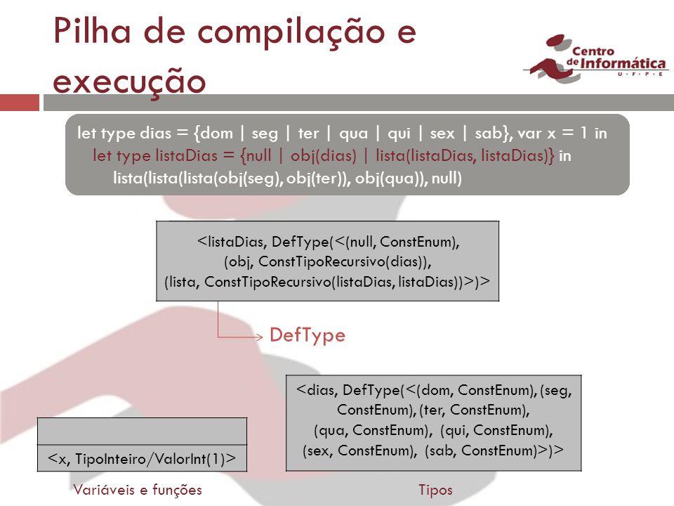 Pilha de compilação e execução let type dias = {dom | seg | ter | qua | qui | sex | sab}, var x = 1 in let type listaDias = {null | obj(dias) | lista(listaDias, listaDias)} in lista(lista(lista(obj(seg), obj(ter)), obj(qua)), null) <dias, DefType(<(dom, ConstEnum), (seg, ConstEnum), (ter, ConstEnum), (qua, ConstEnum), (qui, ConstEnum), (sex, ConstEnum), (sab, ConstEnum)>)> <(null, ConstEnum), (obj, ConstTipoRecursivo(dias)), (lista, ConstTipoRecursivo(listaDias, listaDias))> DefType <listaDias, DefType(<(null, ConstEnum), (obj, ConstTipoRecursivo(dias)), (lista, ConstTipoRecursivo(listaDias, listaDias))>)> let type dias = {dom | seg | ter | qua | qui | sex | sab}, var x = 1 in let type listaDias = {null | obj(dias) | lista(listaDias, listaDias)} in lista(lista(lista(obj(seg), obj(ter)), obj(qua)), null) let type dias = {dom | seg | ter | qua | qui | sex | sab}, var x = 1 in let type listaDias = {null | obj(dias) | lista(listaDias, listaDias)} in lista(lista(lista(obj(seg), obj(ter)), obj(qua)), null) let type dias = {dom | seg | ter | qua | qui | sex | sab}, var x = 1 in let type listaDias = {null | obj(dias) | lista(listaDias, listaDias)} in lista(lista(lista(obj(seg), obj(ter)), obj(qua)), null) Variáveis e funçõesTipos