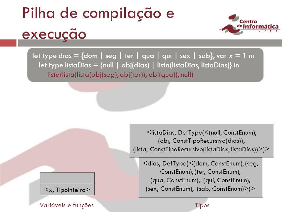 Pilha de compilação e execução let type dias = {dom | seg | ter | qua | qui | sex | sab}, var x = 1 in let type listaDias = {null | obj(dias) | lista(listaDias, listaDias)} in lista(lista(lista(obj(seg), obj(ter)), obj(qua)), null) Variáveis e funçõesTipos <dias, DefType(<(dom, ConstEnum), (seg, ConstEnum), (ter, ConstEnum), (qua, ConstEnum), (qui, ConstEnum), (sex, ConstEnum), (sab, ConstEnum)>)> <listaDias, DefType(<(null, ConstEnum), (obj, ConstTipoRecursivo(dias)), (lista, ConstTipoRecursivo(listaDias, listaDias))>)>