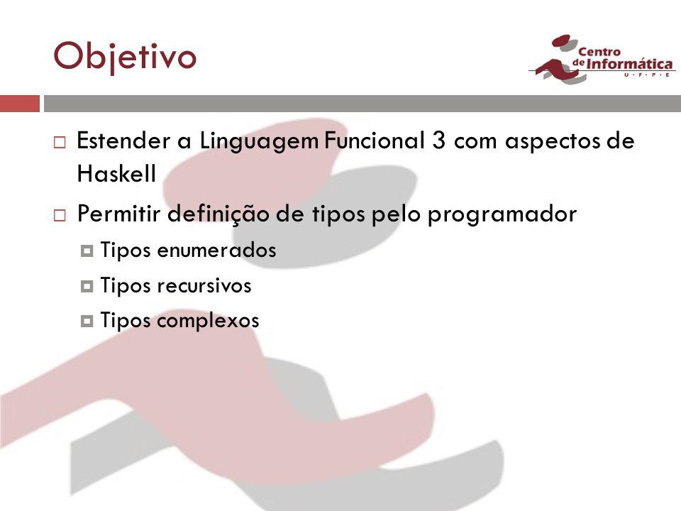 Objetivo Estender a Linguagem Funcional 3 com aspectos de Haskell Permitir definição de tipos pelo programador Tipos enumerados Tipos recursivos Tipos complexos