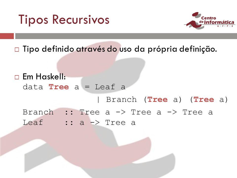 Tipos Recursivos Tipo definido através do uso da própria definição.