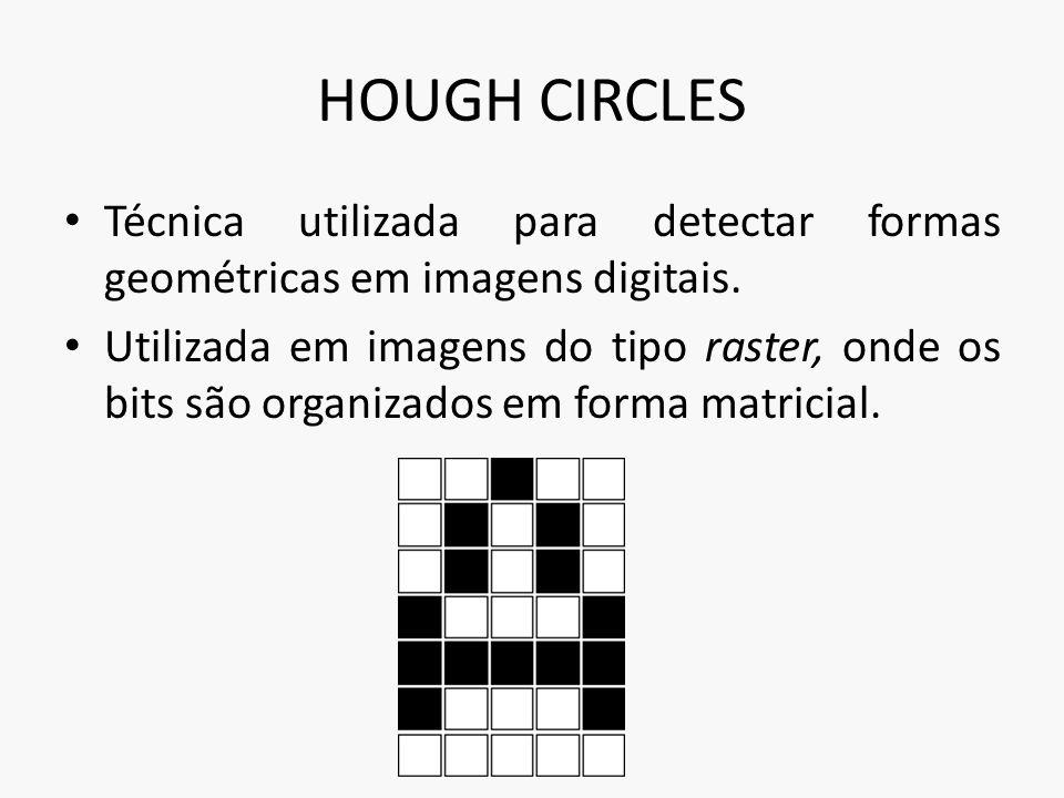 HOUGH CIRCLES Técnica utilizada para detectar formas geométricas em imagens digitais. Utilizada em imagens do tipo raster, onde os bits são organizado