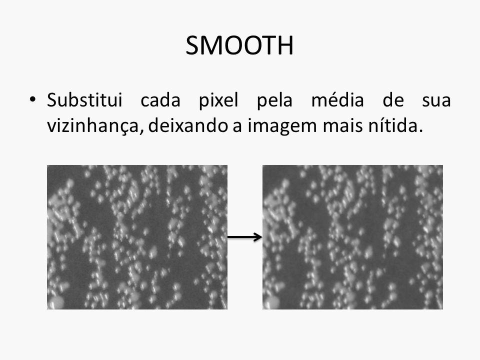 SMOOTH Substitui cada pixel pela média de sua vizinhança, deixando a imagem mais nítida.