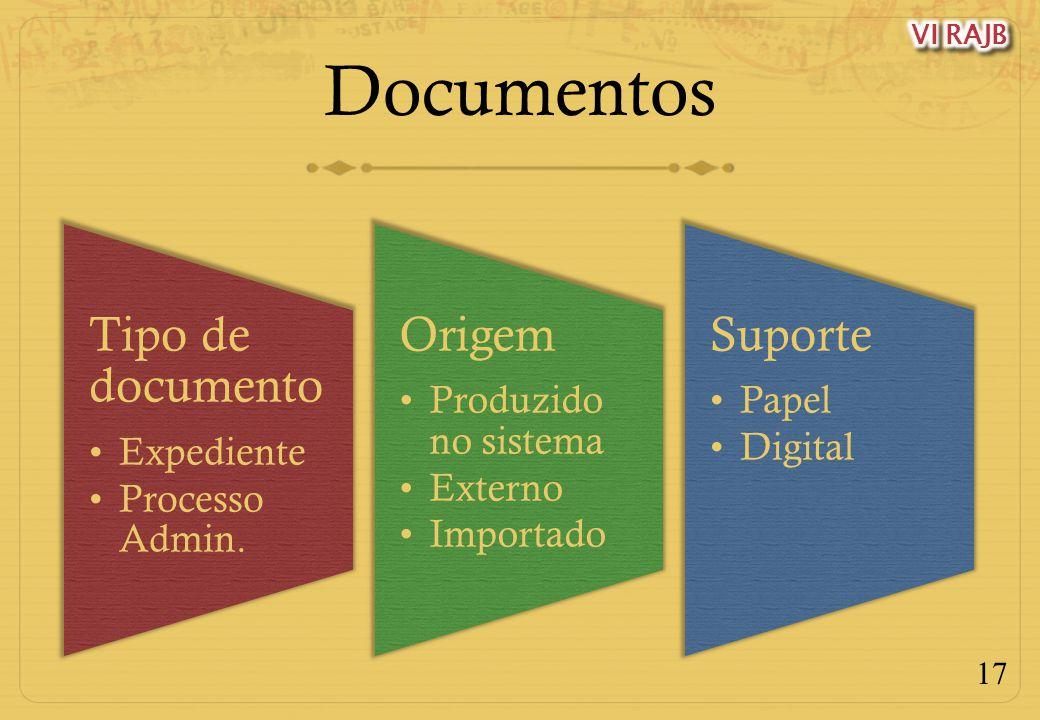 17 Documentos Tipo de documento Expediente Processo Admin. Origem Produzido no sistema Externo Importado Suporte Papel Digital