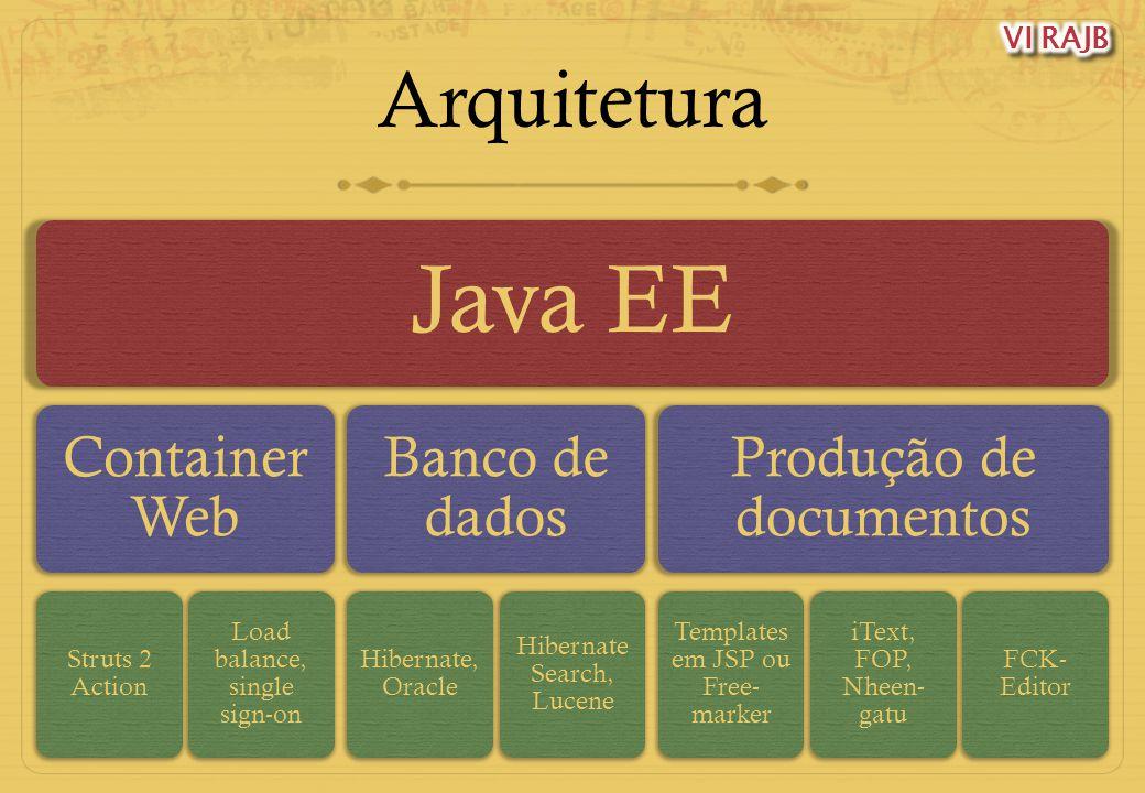 28 Arquitetura Java EE Container Web Struts 2 Action Load balance, single sign-on Banco de dados Hibernate, Oracle Hibernate Search, Lucene Produção d