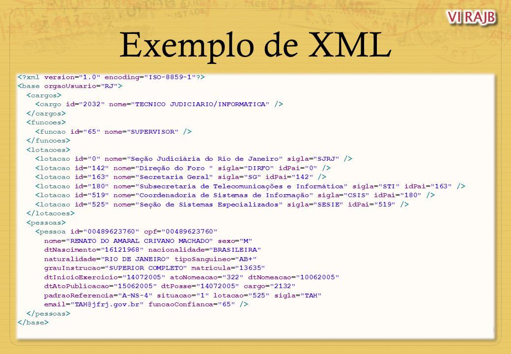 29 Exemplo de XML <pessoa id= 00489623760 cpf= 00489623760 nome= RENATO DO AMARAL CRIVANO MACHADO sexo= M dtNascimento= 16121968 nacionalidade= BRASILEIRA naturalidade= RIO DE JANEIRO tipoSanguineo= AB+ grauInstrucao= SUPERIOR COMPLETO matricula= 13635 dtInicioExercicio= 14072005 atoNomeacao= 322 dtNomeacao= 10062005 dtAtoPublicacao= 15062005 dtPosse= 14072005 cargo= 2132 padraoReferencia= A-NS-4 situacao= 1 lotacao= 525 sigla= TAH email= TAH@jfrj.gov.br funcaoConfianca= 65 /> <pessoa id= 00489623760 cpf= 00489623760 nome= RENATO DO AMARAL CRIVANO MACHADO sexo= M dtNascimento= 16121968 nacionalidade= BRASILEIRA naturalidade= RIO DE JANEIRO tipoSanguineo= AB+ grauInstrucao= SUPERIOR COMPLETO matricula= 13635 dtInicioExercicio= 14072005 atoNomeacao= 322 dtNomeacao= 10062005 dtAtoPublicacao= 15062005 dtPosse= 14072005 cargo= 2132 padraoReferencia= A-NS-4 situacao= 1 lotacao= 525 sigla= TAH email= TAH@jfrj.gov.br funcaoConfianca= 65 />