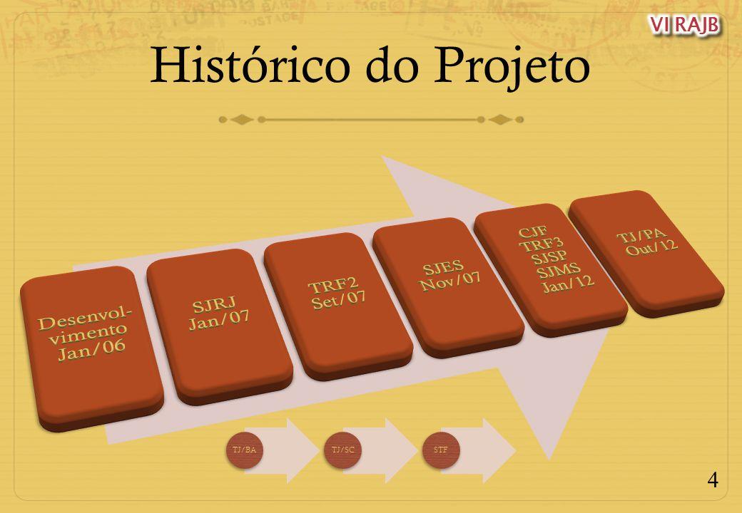 4 Histórico do Projeto TJ/BATJ/SCSTF