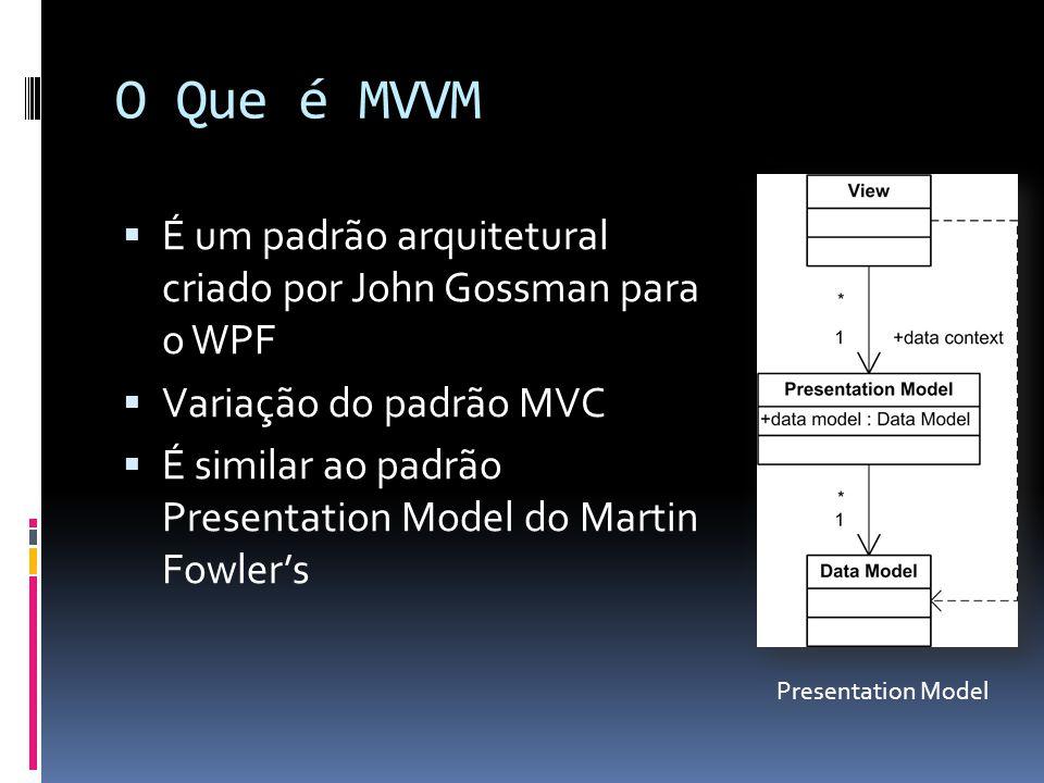 O Que é MVVM É um padrão arquitetural criado por John Gossman para o WPF Variação do padrão MVC É similar ao padrão Presentation Model do Martin Fowlers Presentation Model