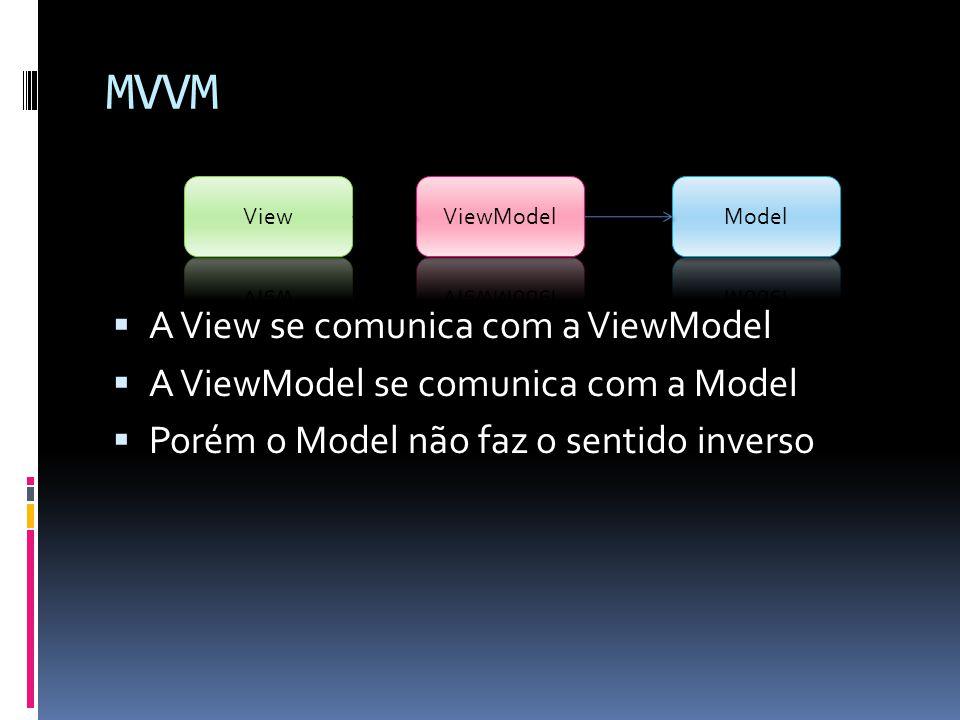 MVVM A View se comunica com a ViewModel A ViewModel se comunica com a Model Porém o Model não faz o sentido inverso