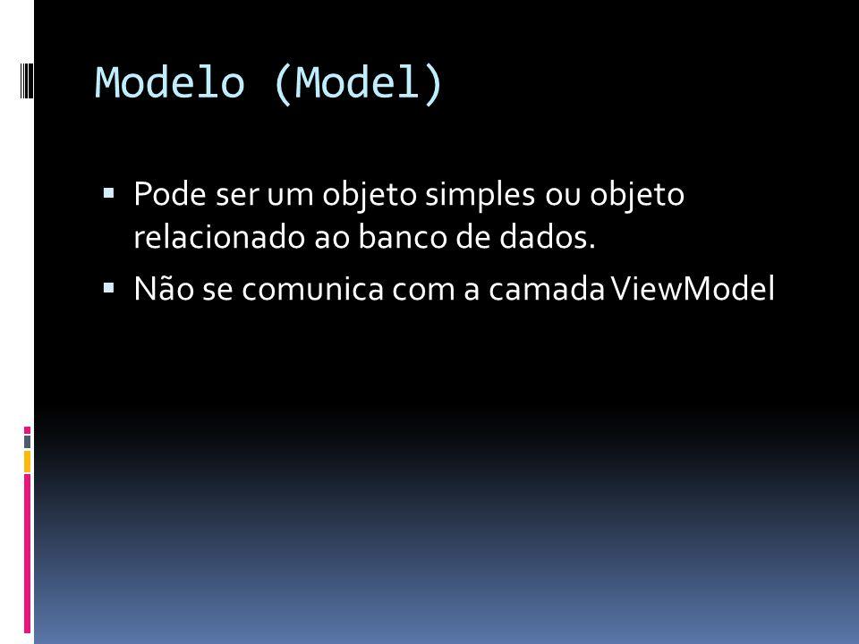 Modelo (Model) Pode ser um objeto simples ou objeto relacionado ao banco de dados. Não se comunica com a camada ViewModel