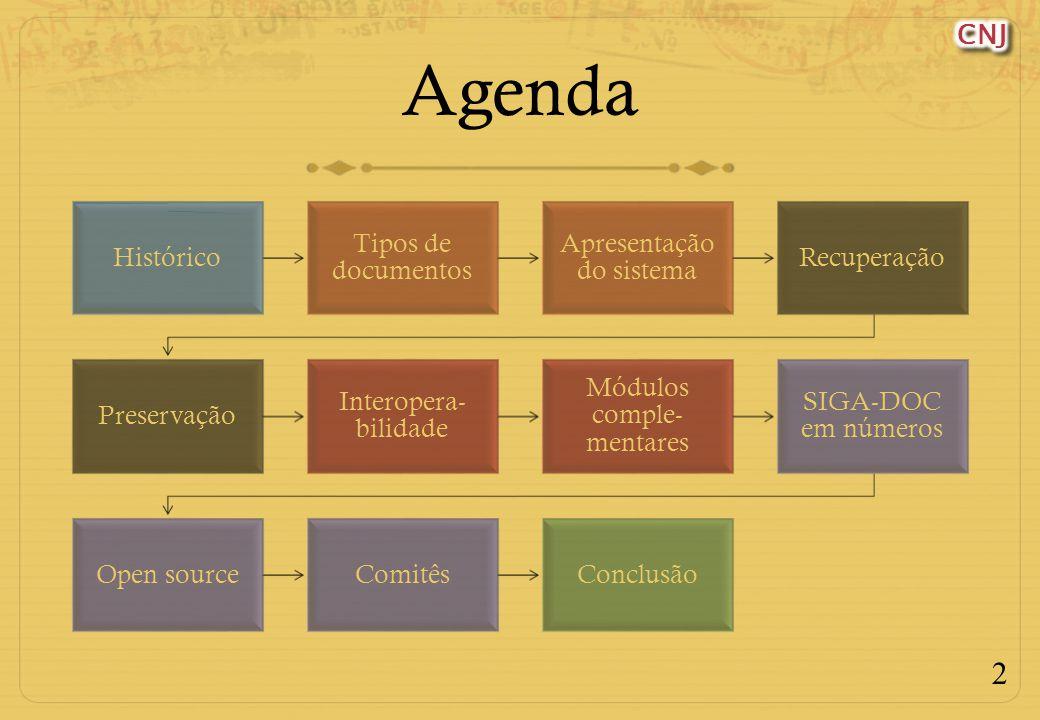 2 Agenda Histórico Tipos de documentos Apresentação do sistema Recuperação Preservação Interopera- bilidade Módulos comple- mentares SIGA-DOC em números Open sourceComitêsConclusão