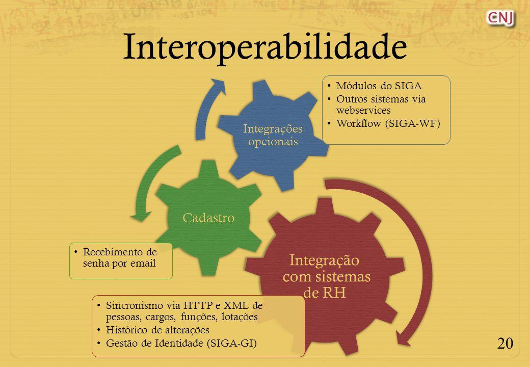 20 Interoperabilidade Integração com sistemas de RH Sincronismo via HTTP e XML de pessoas, cargos, funções, lotações Histórico de alterações Gestão de Identidade (SIGA-GI) Cadastro Recebimento de senha por email Integrações opcionais Módulos do SIGA Outros sistemas via webservices Workflow (SIGA-WF)