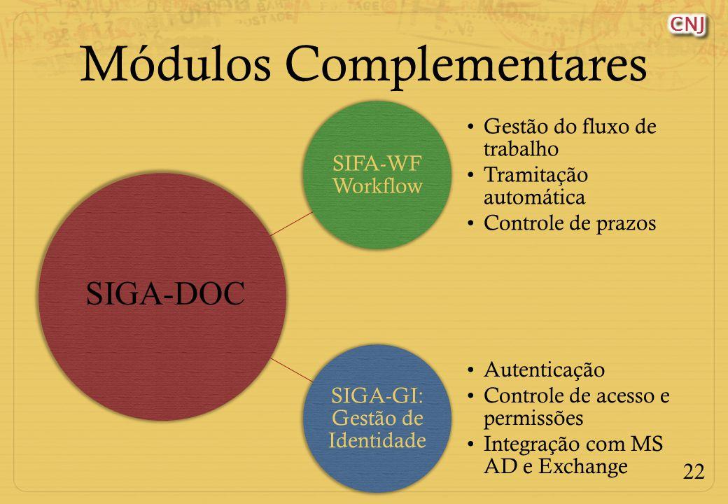 22 Módulos Complementares SIFA-WF Workflow Gestão do fluxo de trabalho Tramitação automática Controle de prazos SIGA-GI: Gestão de Identidade Autenticação Controle de acesso e permissões Integração com MS AD e Exchange SIGA-DOC