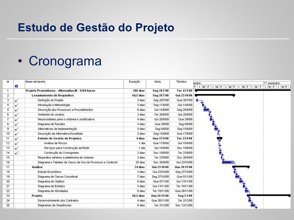 Estudo de Gestão do Projeto Cronograma