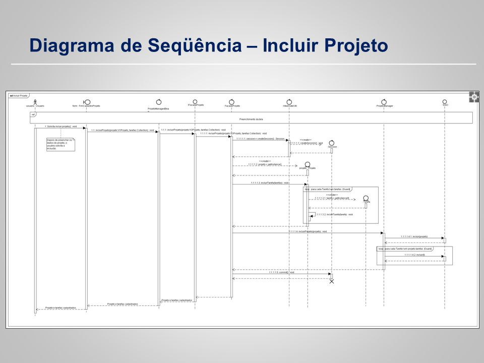 Diagrama de Seqüência – Incluir Projeto