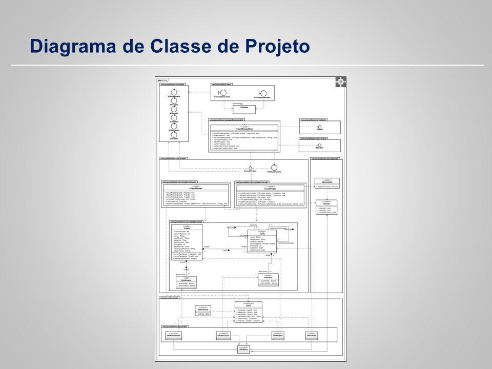 Diagrama de Classe de Projeto