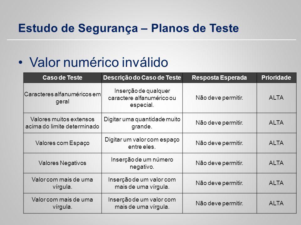 Estudo de Segurança – Planos de Teste Valor numérico inválido Caso de TesteDescrição do Caso de TesteResposta EsperadaPrioridade Caracteres alfanuméri