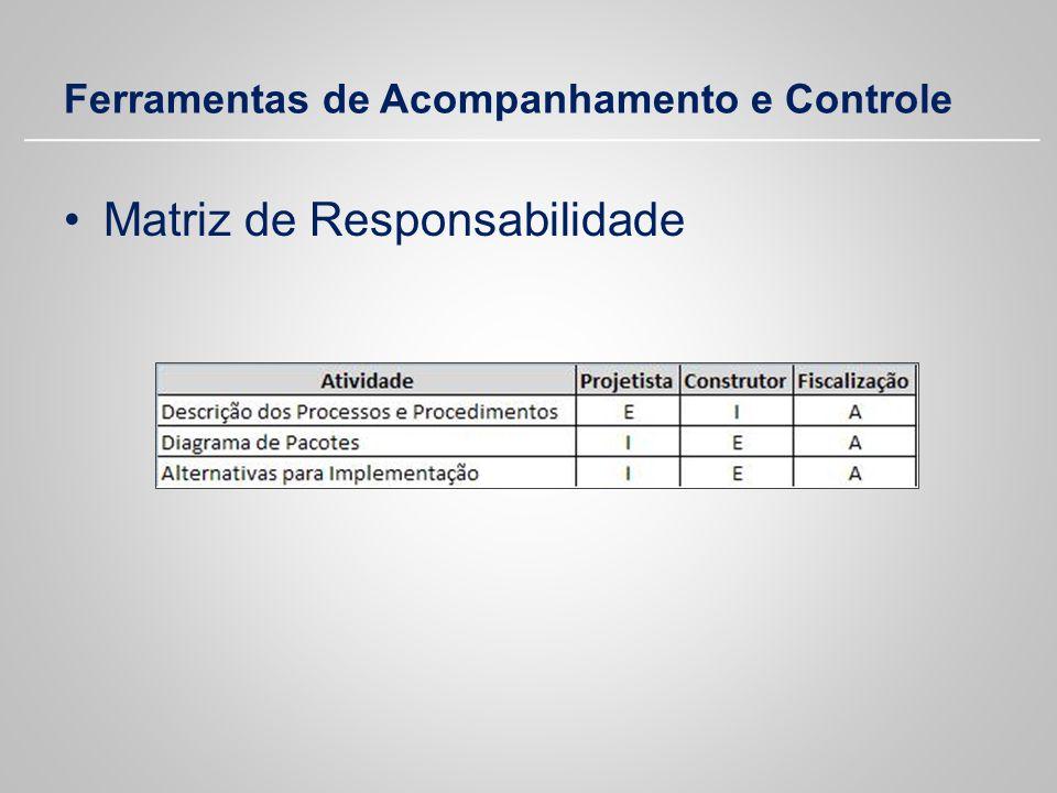 Ferramentas de Acompanhamento e Controle Matriz de Responsabilidade