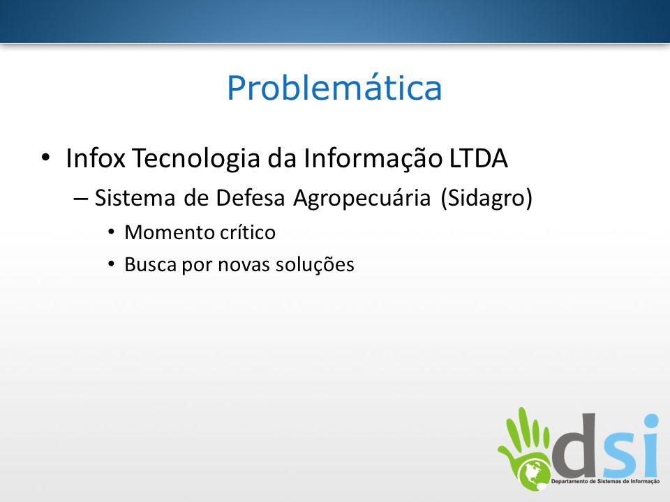 Problemática Infox Tecnologia da Informação LTDA – Sistema de Defesa Agropecuária (Sidagro) Momento crítico Busca por novas soluções