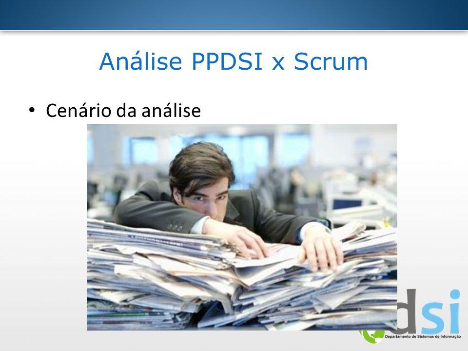 Análise PPDSI x Scrum Cenário da análise