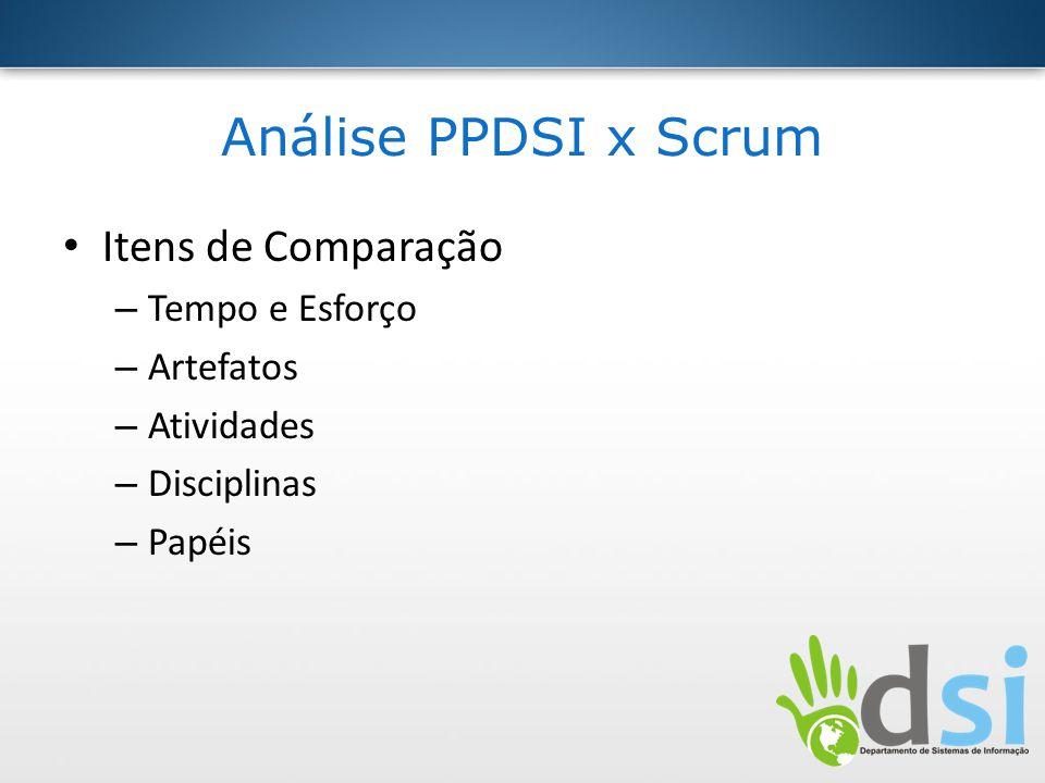 Análise PPDSI x Scrum Itens de Comparação – Tempo e Esforço – Artefatos – Atividades – Disciplinas – Papéis