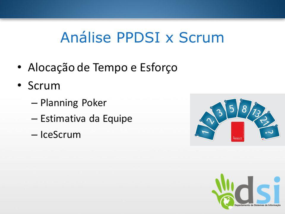 Análise PPDSI x Scrum Alocação de Tempo e Esforço Scrum – Planning Poker – Estimativa da Equipe – IceScrum