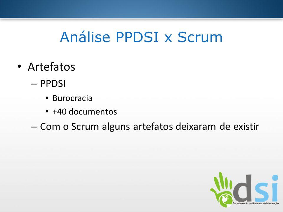 Análise PPDSI x Scrum Artefatos – PPDSI Burocracia +40 documentos – Com o Scrum alguns artefatos deixaram de existir