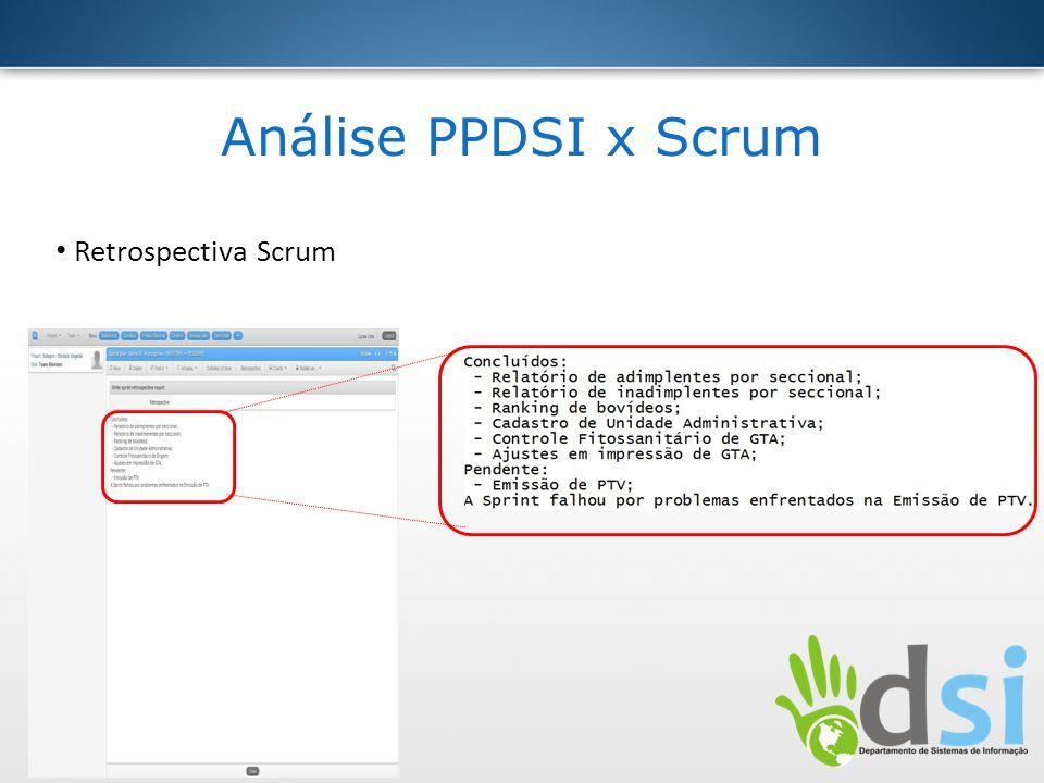 Retrospectiva Scrum Análise PPDSI x Scrum