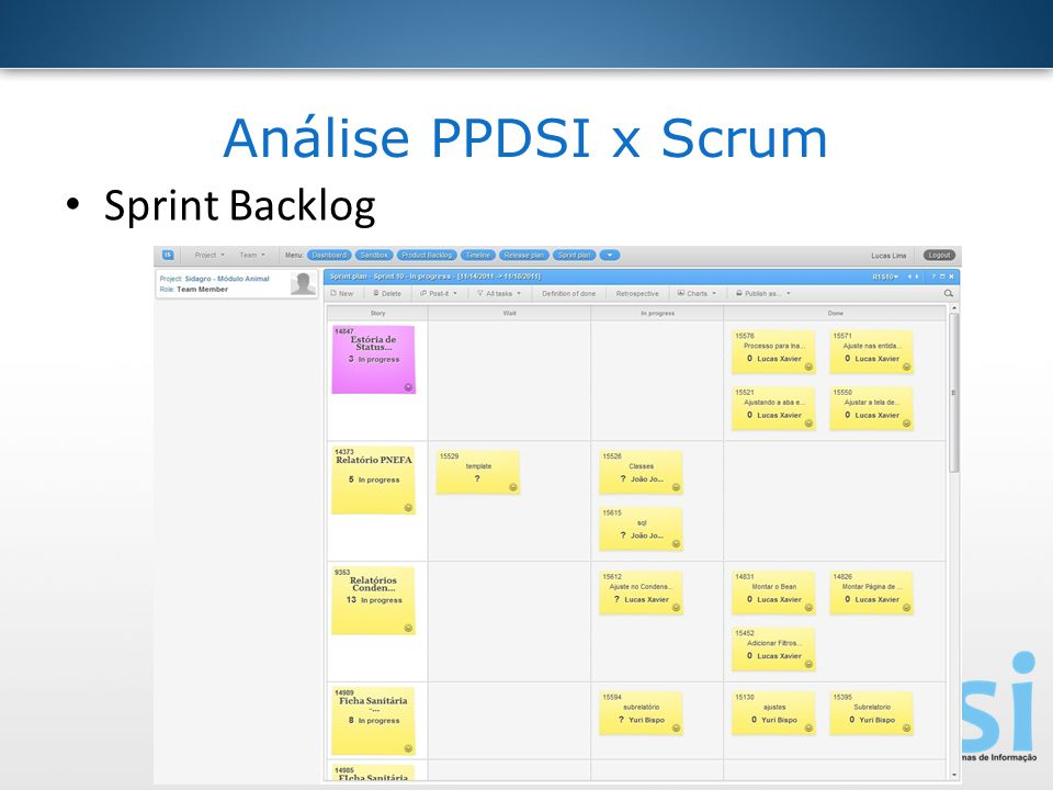 Análise PPDSI x Scrum Sprint Backlog