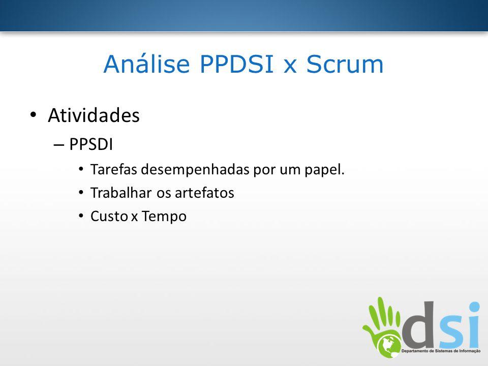 Análise PPDSI x Scrum Atividades – PPSDI Tarefas desempenhadas por um papel. Trabalhar os artefatos Custo x Tempo