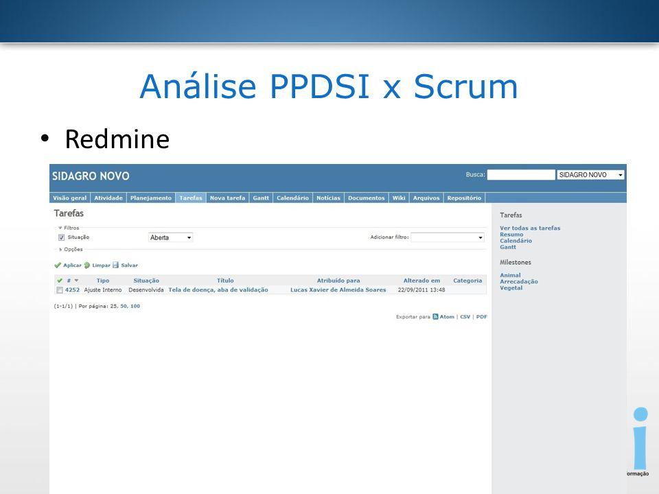 Análise PPDSI x Scrum Redmine