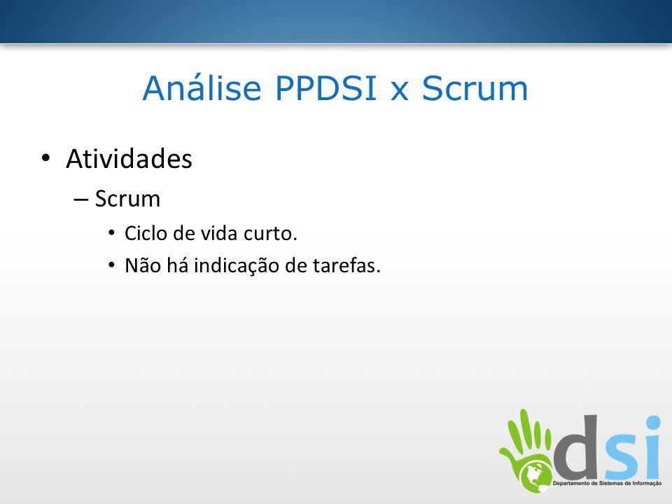 Análise PPDSI x Scrum Atividades – Scrum Ciclo de vida curto. Não há indicação de tarefas.