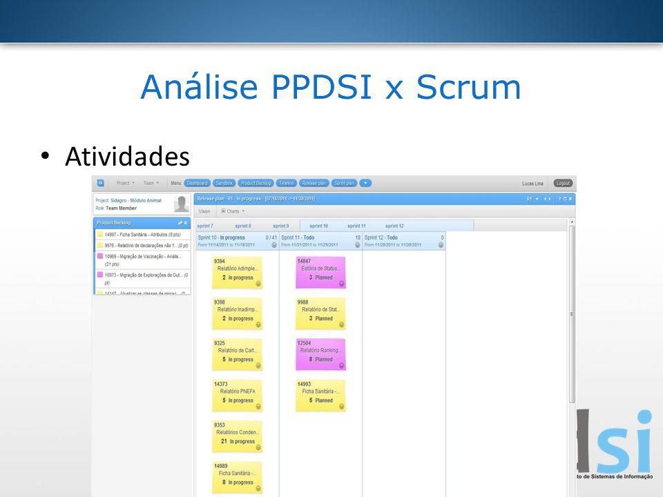 Análise PPDSI x Scrum Atividades