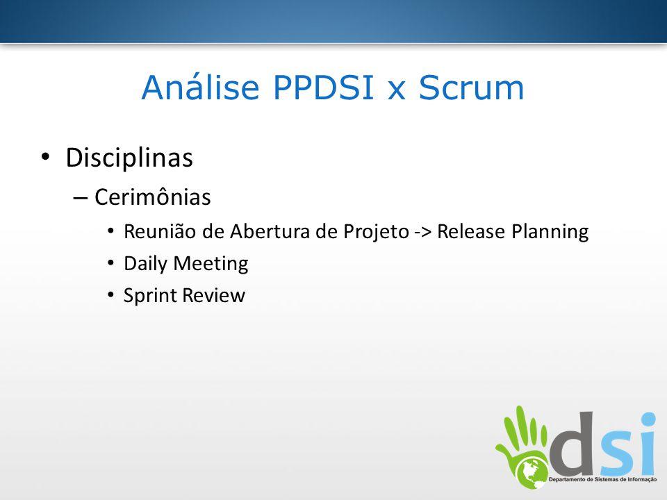 Análise PPDSI x Scrum Disciplinas – Cerimônias Reunião de Abertura de Projeto -> Release Planning Daily Meeting Sprint Review