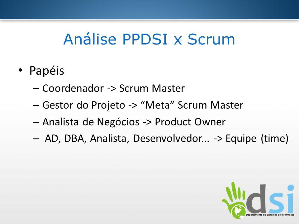 Análise PPDSI x Scrum Papéis – Coordenador -> Scrum Master – Gestor do Projeto -> Meta Scrum Master – Analista de Negócios -> Product Owner – AD, DBA,