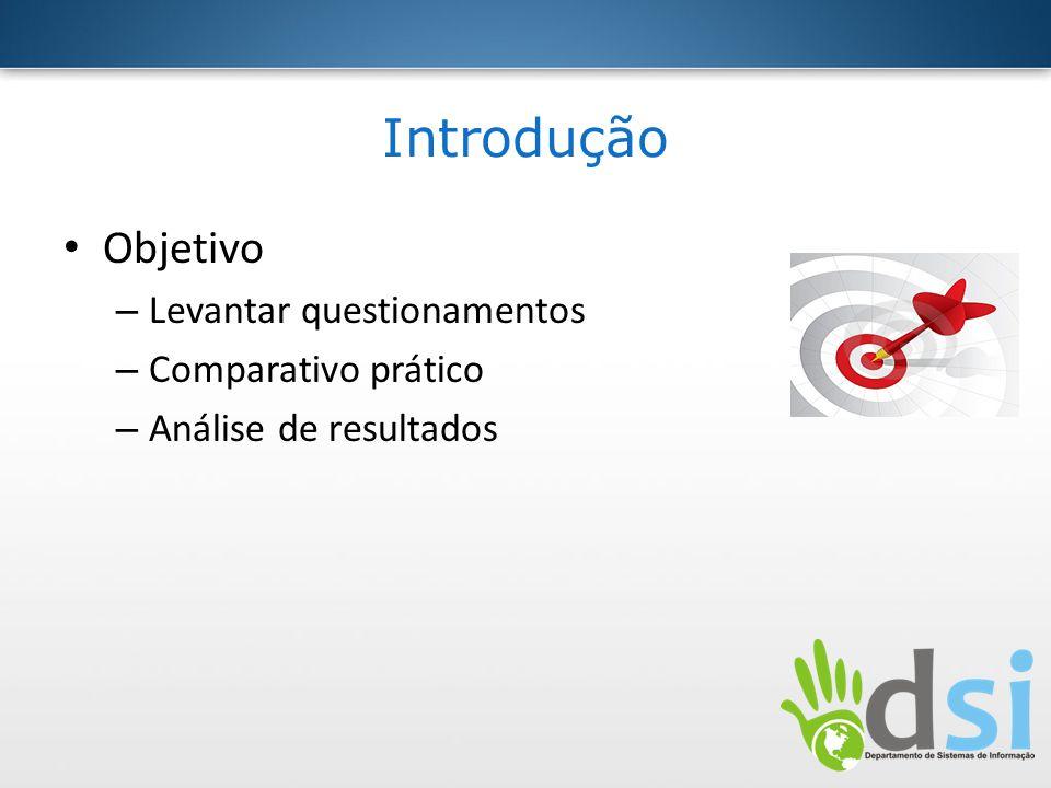 Introdução Objetivo – Levantar questionamentos – Comparativo prático – Análise de resultados
