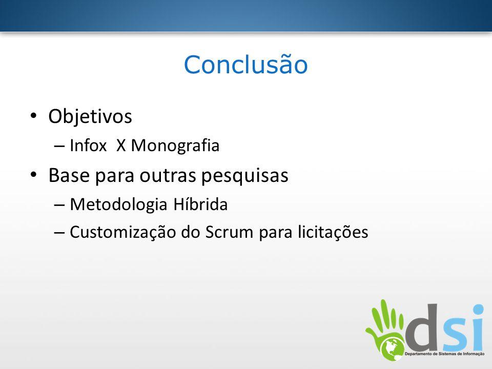 Conclusão Objetivos – Infox X Monografia Base para outras pesquisas – Metodologia Híbrida – Customização do Scrum para licitações