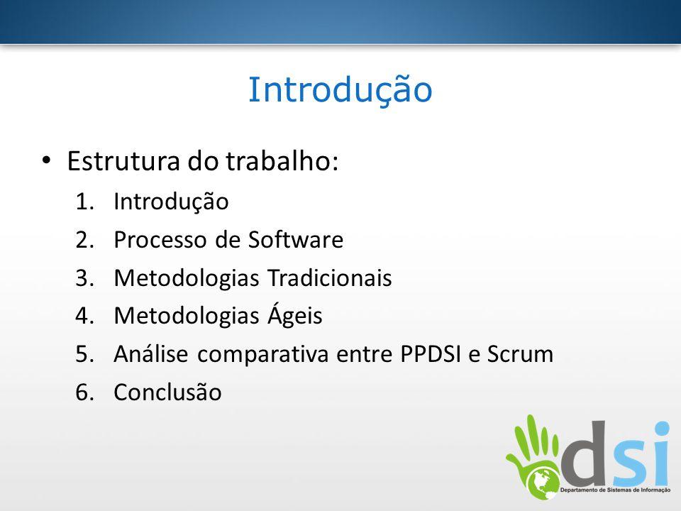 Introdução Estrutura do trabalho: 1.Introdução 2.Processo de Software 3.Metodologias Tradicionais 4.Metodologias Ágeis 5.Análise comparativa entre PPD
