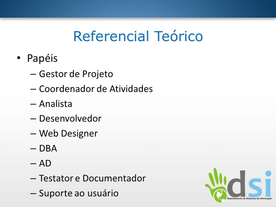 Papéis – Gestor de Projeto – Coordenador de Atividades – Analista – Desenvolvedor – Web Designer – DBA – AD – Testator e Documentador – Suporte ao usu