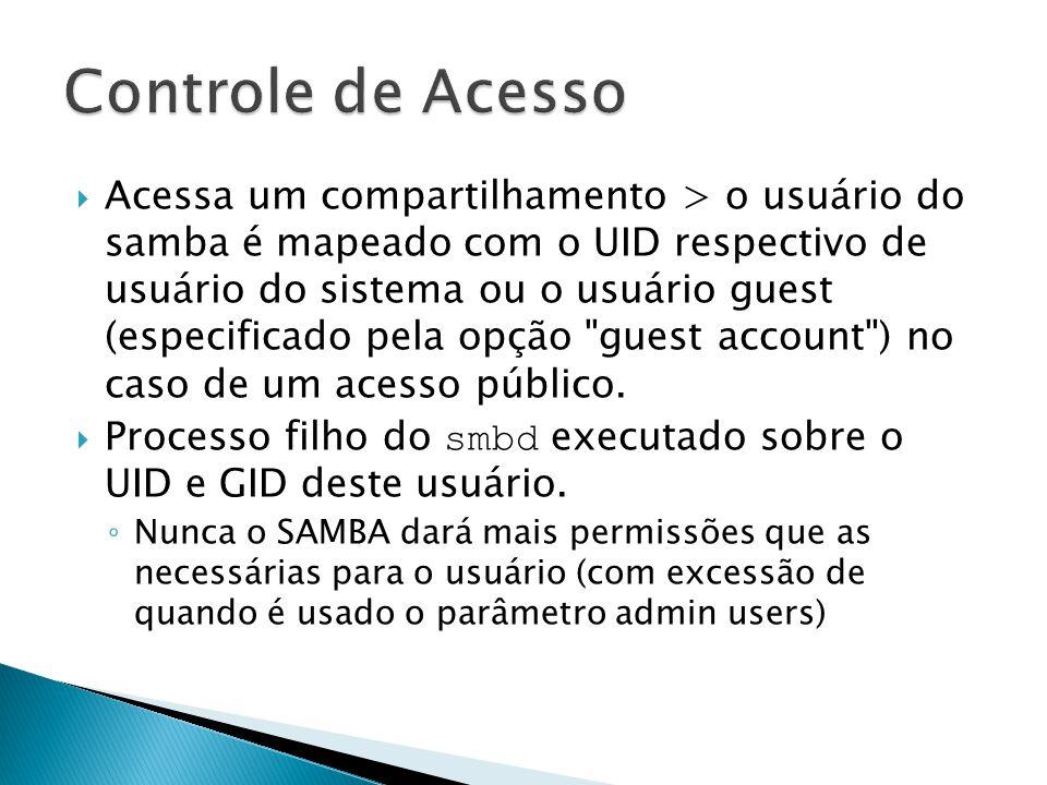 Acessa um compartilhamento > o usuário do samba é mapeado com o UID respectivo de usuário do sistema ou o usuário guest (especificado pela opção