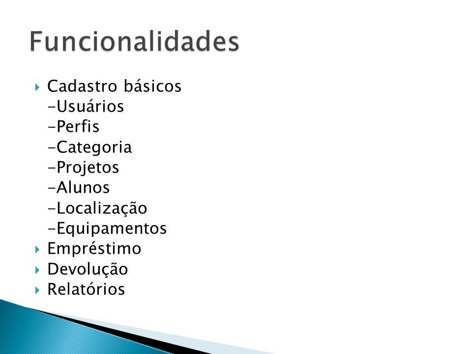 Cadastro básicos -Usuários -Perfis -Categoria -Projetos -Alunos -Localização -Equipamentos Empréstimo Devolução Relatórios