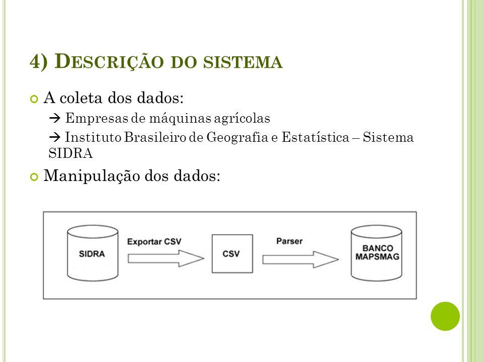 4) D ESCRIÇÃO DO SISTEMA A coleta dos dados: Empresas de máquinas agrícolas Instituto Brasileiro de Geografia e Estatística – Sistema SIDRA Manipulaçã