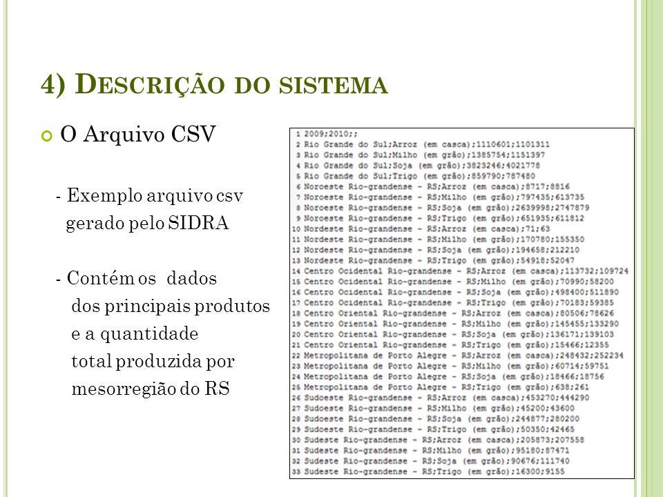 4) D ESCRIÇÃO DO SISTEMA O Arquivo CSV - Exemplo arquivo csv gerado pelo SIDRA - Contém os dados dos principais produtos e a quantidade total produzid