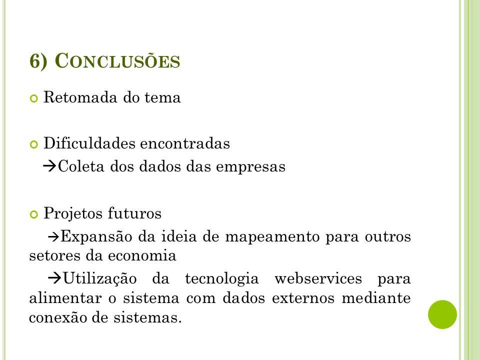 6) C ONCLUSÕES Retomada do tema Dificuldades encontradas Coleta dos dados das empresas Projetos futuros Expansão da ideia de mapeamento para outros se