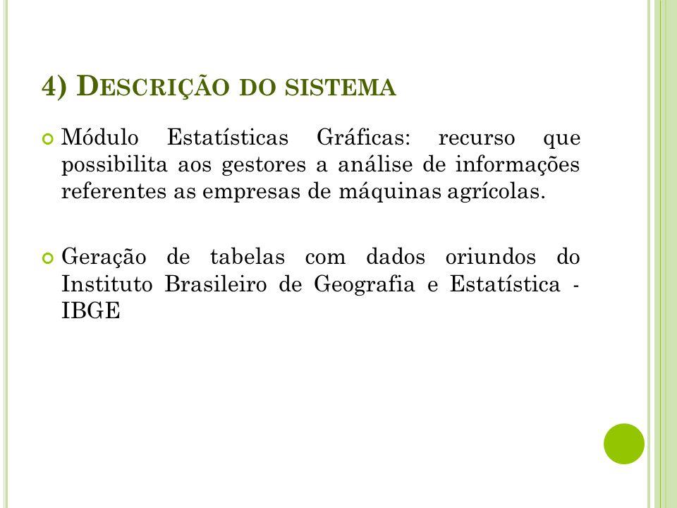 4) D ESCRIÇÃO DO SISTEMA Módulo Estatísticas Gráficas: recurso que possibilita aos gestores a análise de informações referentes as empresas de máquina