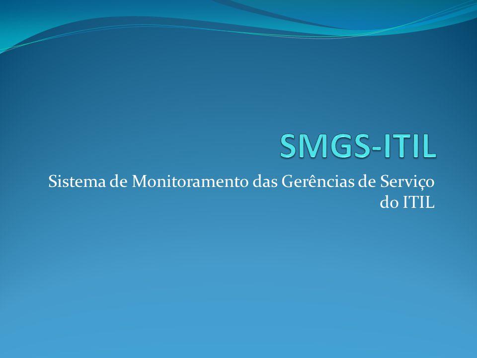 Sistema de Monitoramento das Gerências de Serviço do ITIL