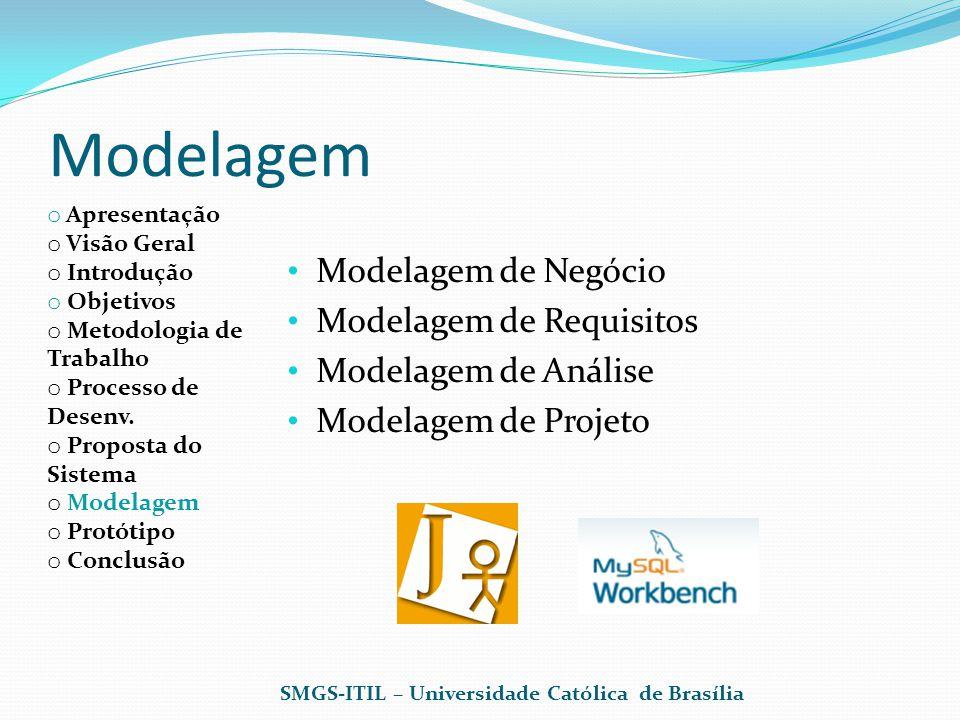 o Apresentação o Visão Geral o Introdução o Objetivos o Metodologia de Trabalho o Processo de Desenv. o Proposta do Sistema o Modelagem o Protótipo o