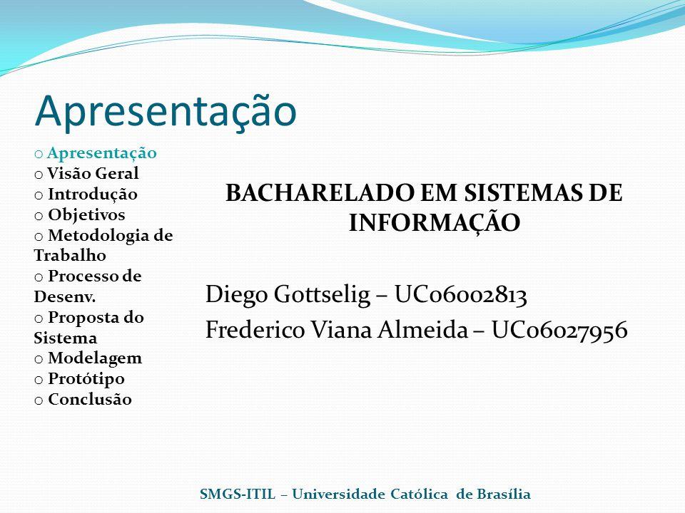 SMGS-ITIL – Universidade Católica de Brasília Diagrama de sequência manter demanda