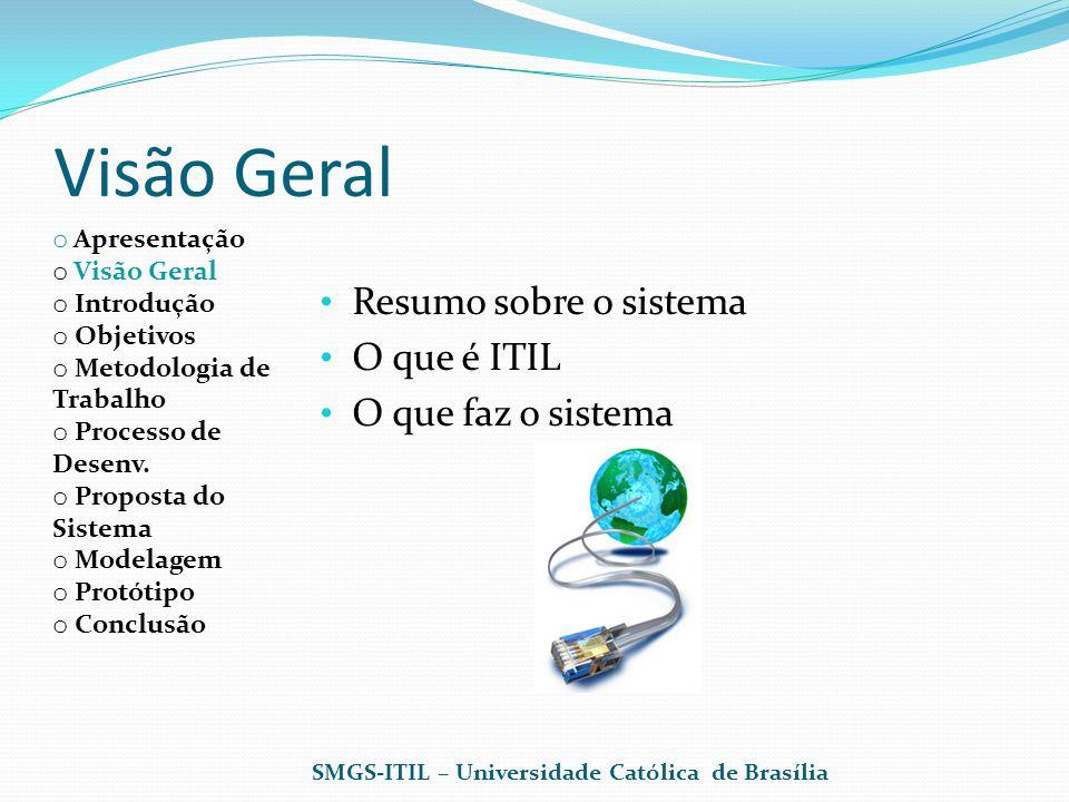 SMGS-ITIL – Universidade Católica de Brasília Diagrama de classes de negócio